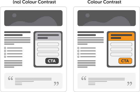 unbounce conversion centered design color contrast